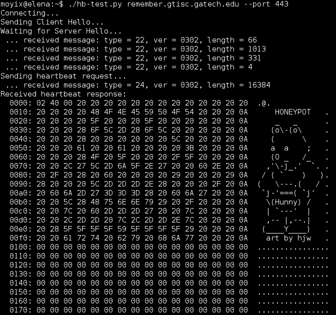 Heartbleed honeypot
