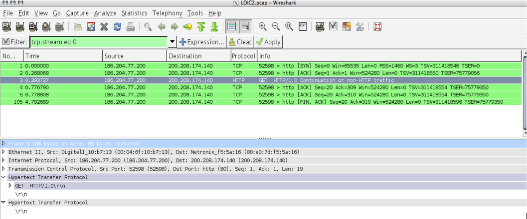 LOIC Wireshark
